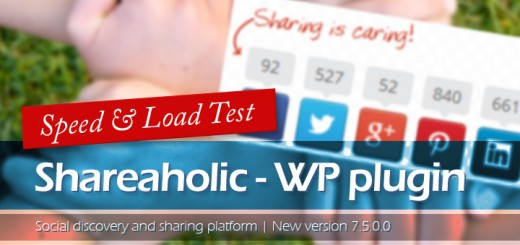 Shareaholic WordPress plugin on a speed test